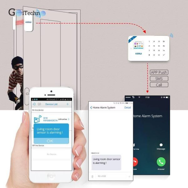 Intelligent Home WIFI GSM Security Alarm System Security Alarm & Fire Protection Security Items